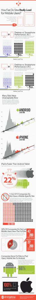 tipuri de infografic