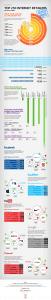 Retailers-Social-Media