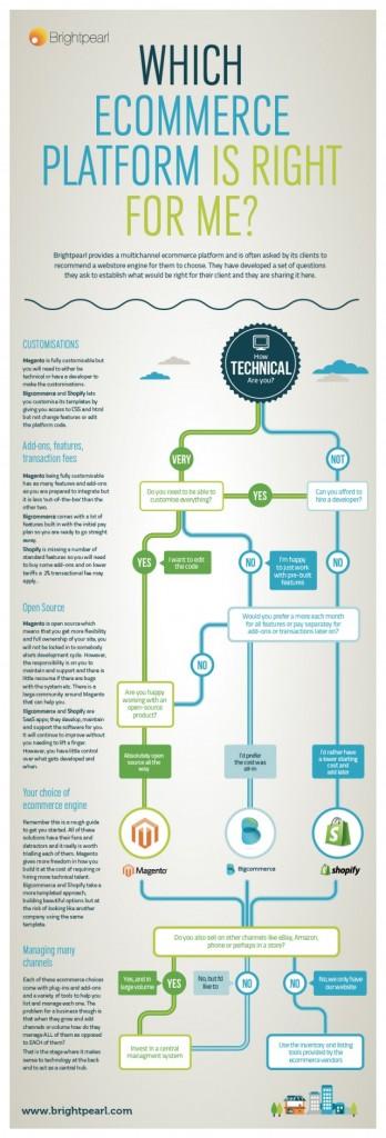 infographic-ecommerce