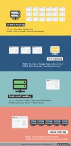 compare-web-hosting-options
