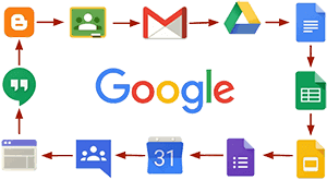 G Suite by Google Clouds