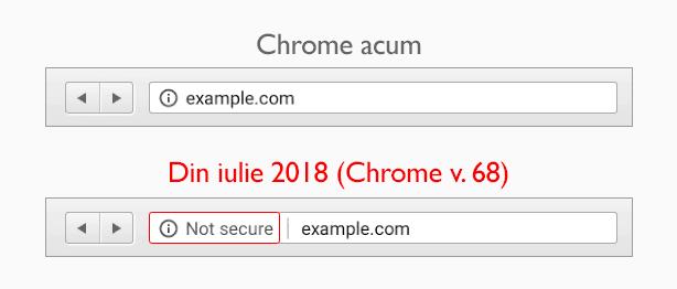 Google Chrome 68 și site-urile fără certificate SSL
