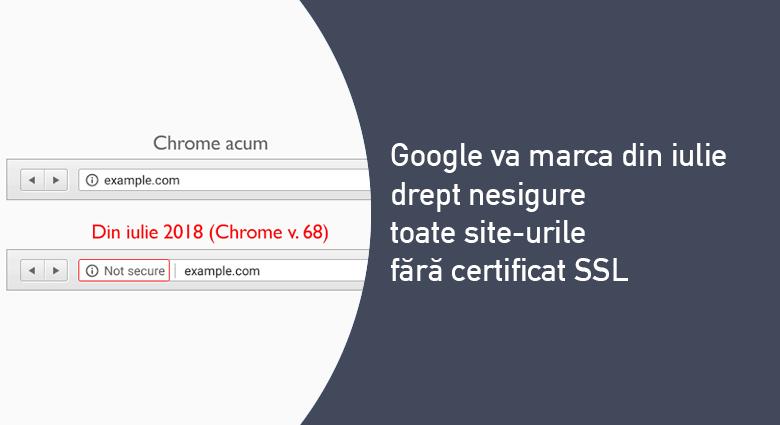Probleme cu site-urile fără Certificat SSL